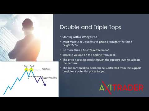 How To Develop A Trading Strategy Webinar Replay on Chart Pattern Analysis