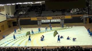 State of Art Open Guard| Indianapolis Finals