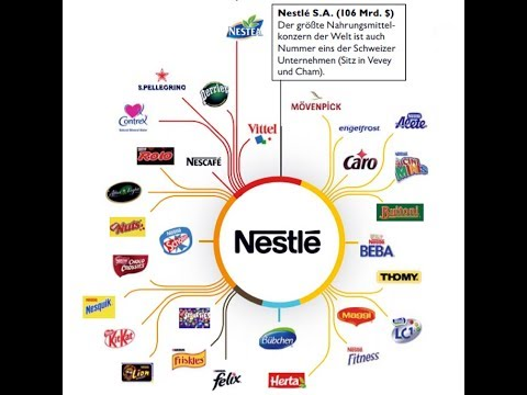 market entry mode of nestle in usa