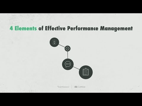 Four Elements of Effective Performance Management