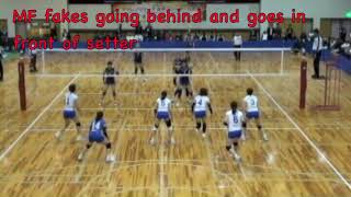 Japan Toshi Yoshida Pro Volleyball Side-out Offense and Options