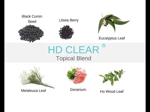 HD Clear Topical Blend Online Class