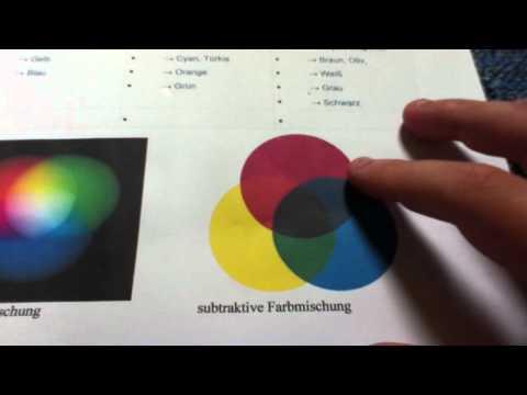 farben-mischen-farbenlehre