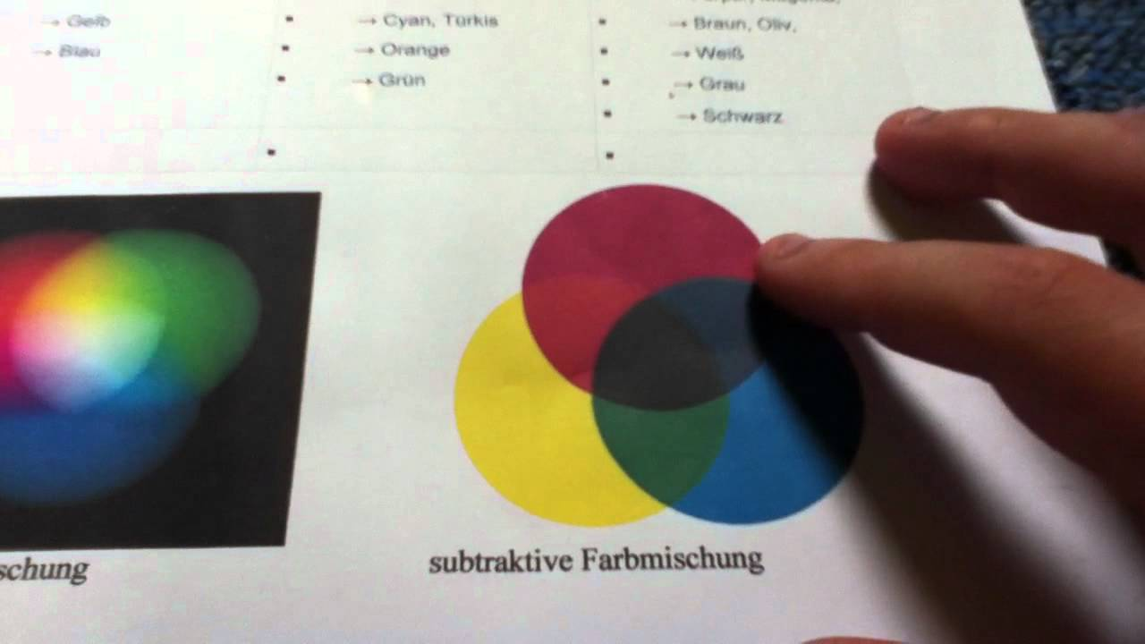Farben mischen - Farbenlehre - YouTube