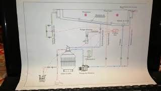 الدرس الثالث: les installation de piscines théorique dans la plomberie