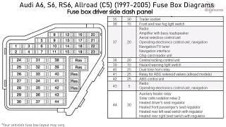 Audi A6, S6, RS6, Allroad (C5) (1997-2005) Fuse Box Diagrams - YouTube | Audi Allroad Fuse Box Diagram |  | YouTube