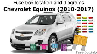 Fuse Box Location And Diagrams Chevrolet Equinox 2010 2017 Youtube