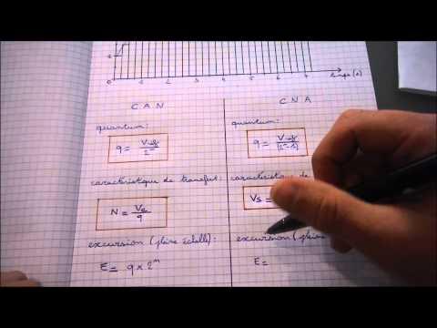Conversion analogique numérique - Terminale SSI