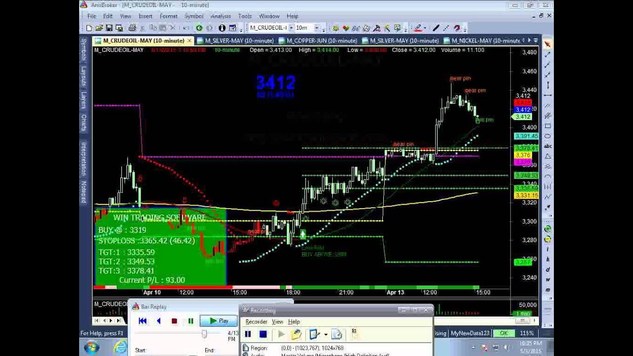 Trading strategies for amibroker