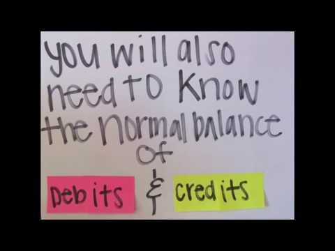Debits and Credits Extra Credit FCC