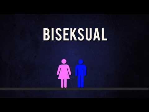 LGBT : Apa Yang Anda Perlu Tahu(1)