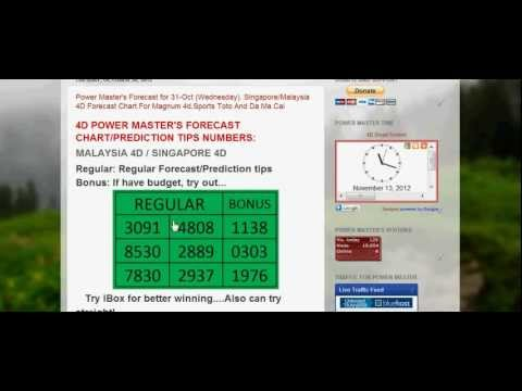 Forecast, Prediction, tips for 4D Number, Malaysia 4D, Singapore 4D