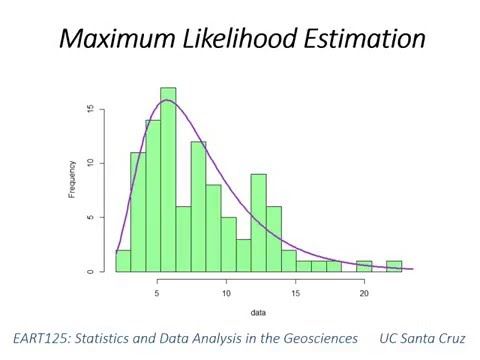 30: Maximum likelihood estimation