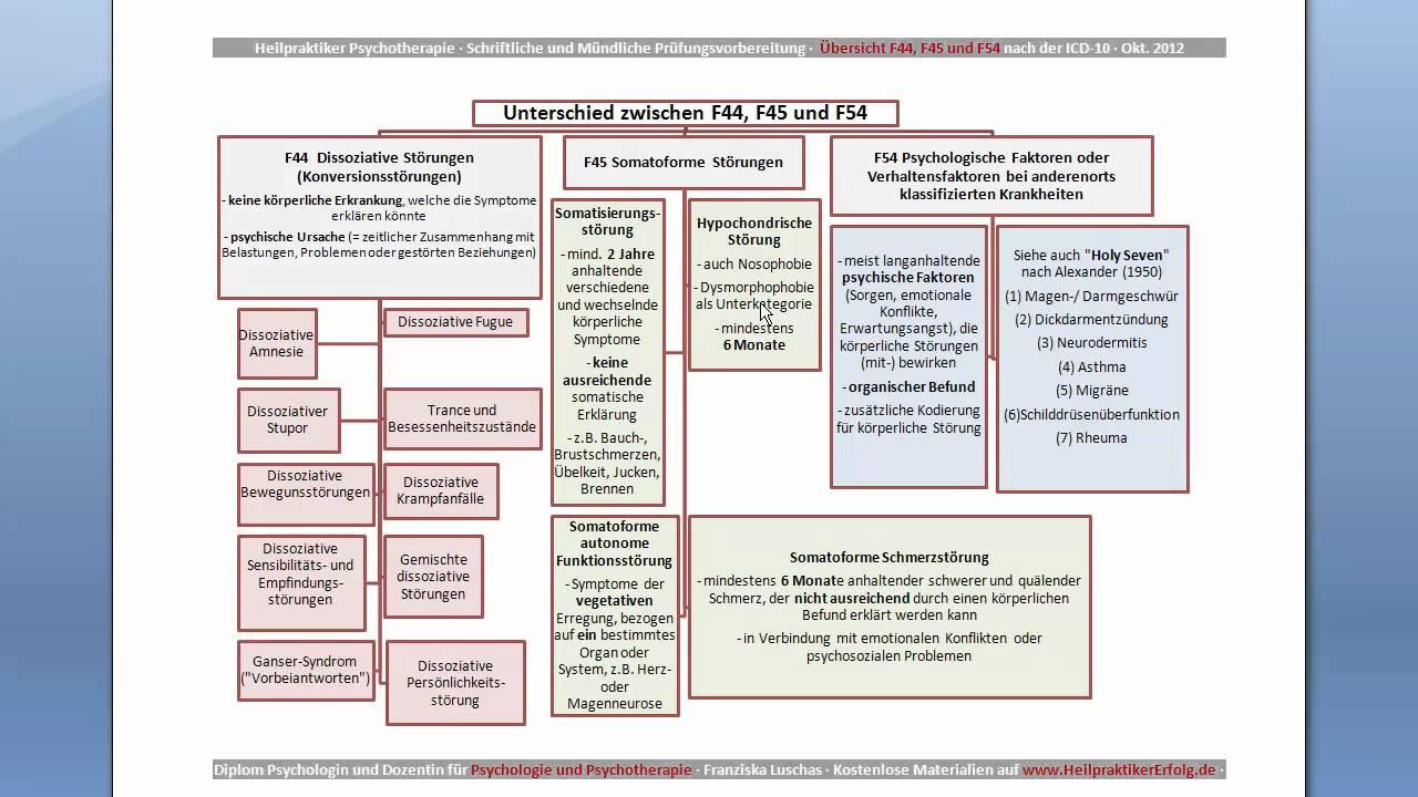 icd rheumatische erkrankungen