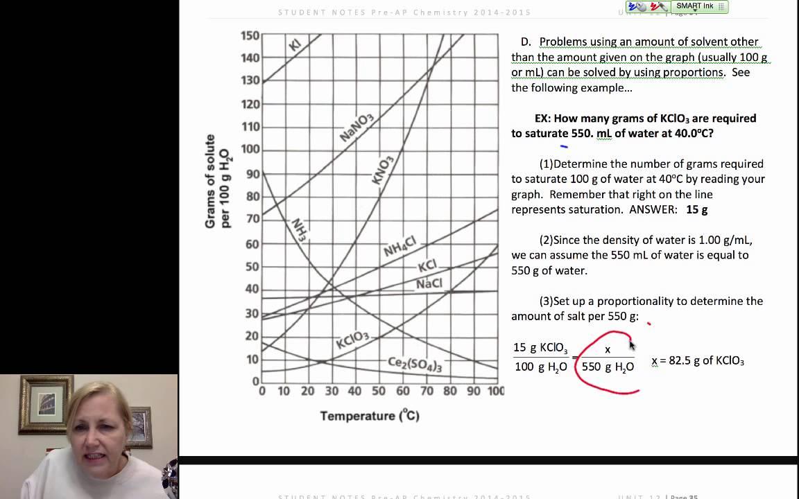 Leggett Pre Ap Chemistry Solutions Solubility Curves Youtube
