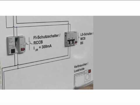 Dispositivo DR - Siemens
