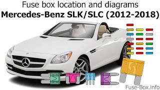 Fuse box location and diagrams: Mercedes-Benz SLK/SLC (2012-2018) - YouTubeYouTube