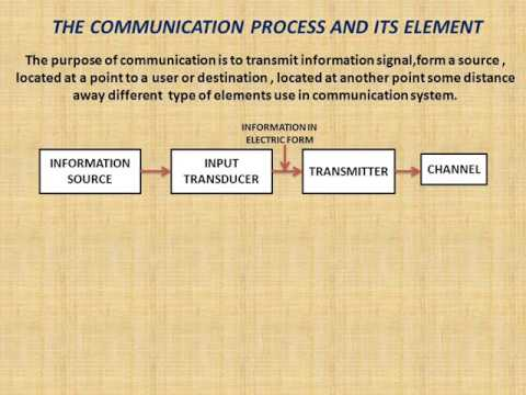 THE COMMUNICATION PROCESS AND ITS ELEMENT