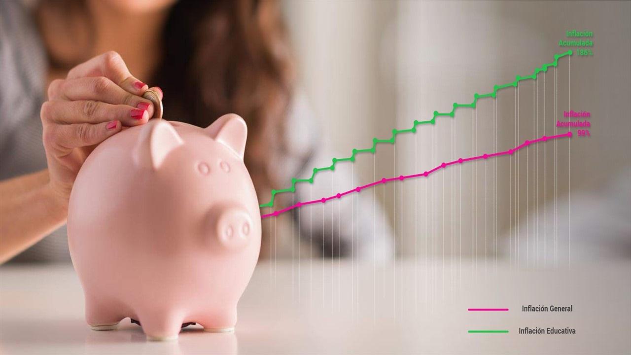 Como ahorrar dinero en casa sin gastarlo metodos de - Ahorrar dinero en casa ...