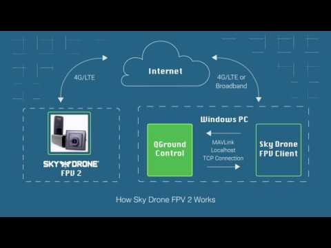 Sky Drone FPV 2 + QGroundControl via 4G / LTE Cellular Networks (with  Telemetry & Control Channel)