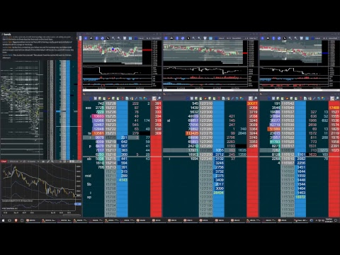 Live Futures Trading.  Bitcoin and Treasuries Futures. 2017-12-28