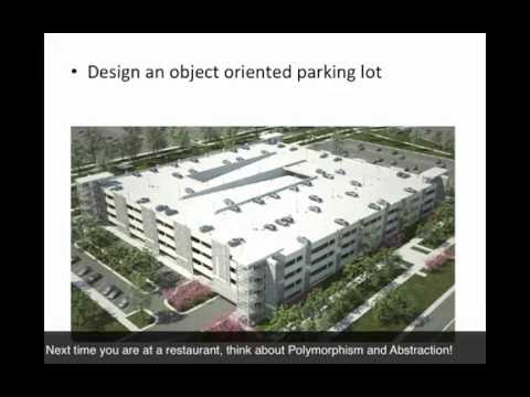 Object Oriented Design Interview Question: Design a Car Parking Lot.