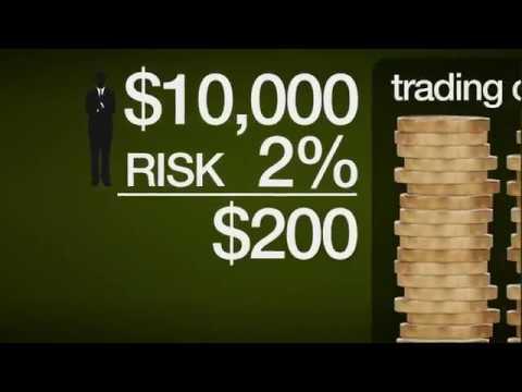 Forex Trading Tips in Dubai