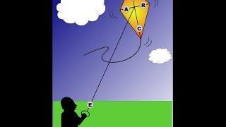 Enfants HP en souffrance à l'école : de la résilience au déploiement avec le modèle du Cerf-volant