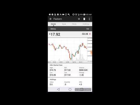 Bitcoin & Altcoin Price Targets | Lisk Steem, Ardor Aeon ARK BAT BCH Factom FTC NAV Metal Neo & More