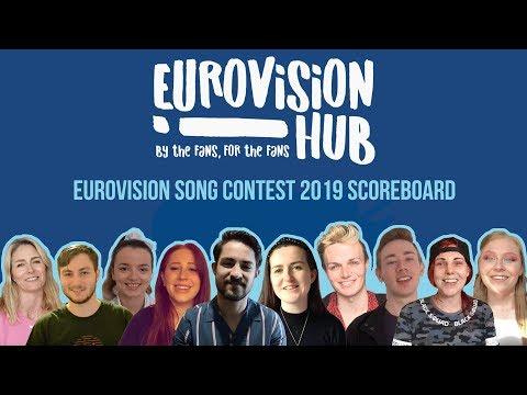 Eurovision Hub ESC 2019 Scoreboard