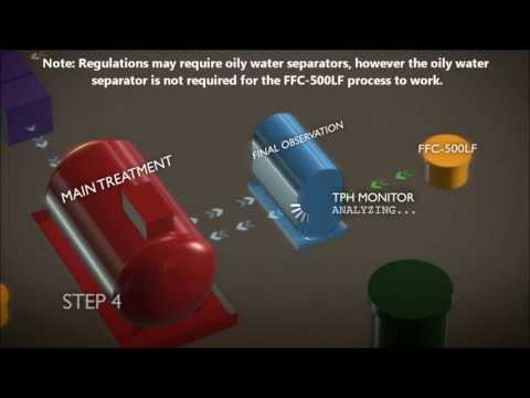 Fog Free Technologies introduces FFC-500LF™ Multiple Waste Water Source Treatment Solution