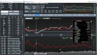 Pt2, Trading with or Against the Trend with ETFs and ETF Options