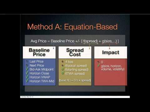 Modeling Transaction Costs for Algorithmic Strategies
