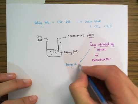 Chemical Energetics - Exothermic And Endothermic