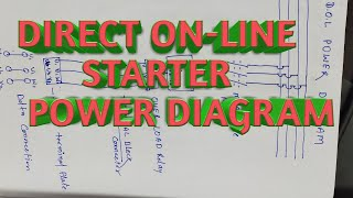 DOL POWER WIRING DIAGRAM / DIRECT ON-LINE STARTER POWER DIAGRAM