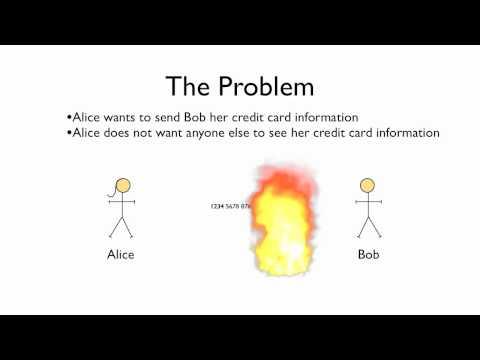 PKI Basics