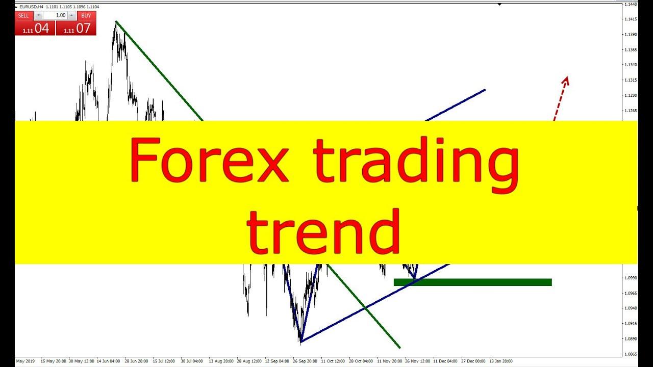 Forex Trading For Beginners - blogger.com