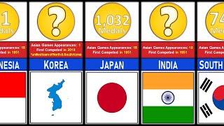 ASIAN Games GOLD Medal Tally History (1951 - 2018)