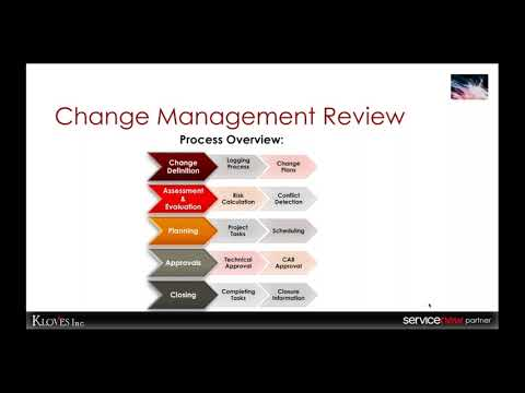 Change Management in Jakarta