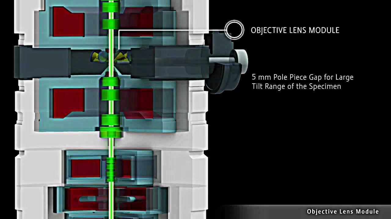 Video Journey Inside the FEI Titan Transmission Electron
