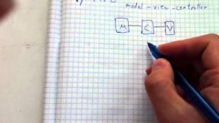 видео Как написали первую программу без программы для написания программ?