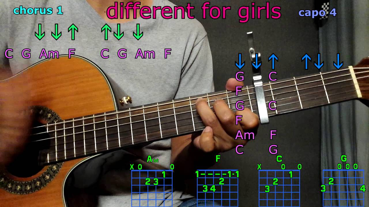Different For Girls Dierks Bentley Guitar Chords Youtube