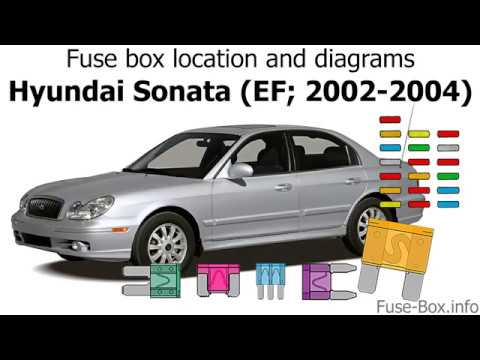 Fuse box location and diagrams: Hyundai Sonata (EF; 2002-2004) - YouTubeYouTube