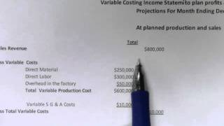 Variable Costing Income Stmt