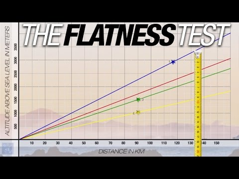 100 proof there is no curvature - the flatness test proves flat