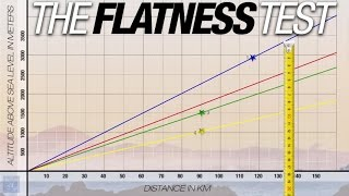 100% proof there is no curvature - the flatness test proves flat earth