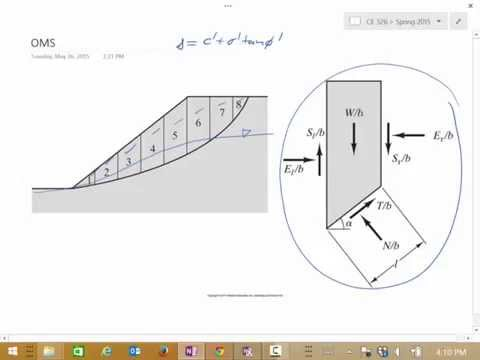 Slope Stability: Methods of Slices