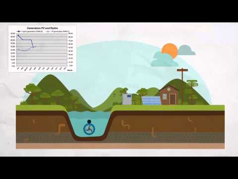 SMART HYDRO POWER SOLUTIONS