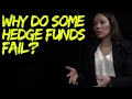 Why do some Hedge Funds Fail?