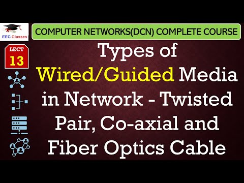 Types of Wired/Guided Media in Network - Twisted Pair, Co-axial and Fibre Optics Cable